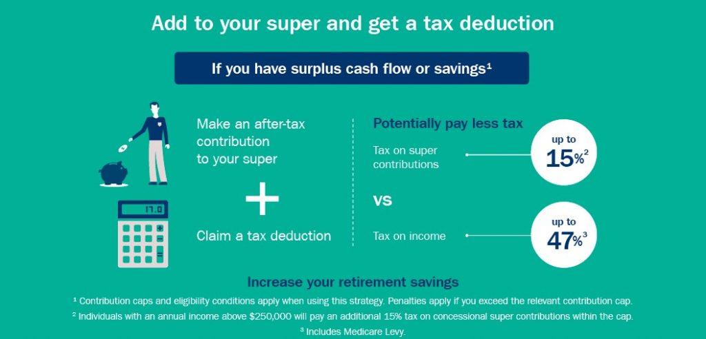 super tax deduction