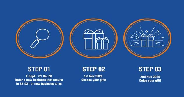Client reward steps